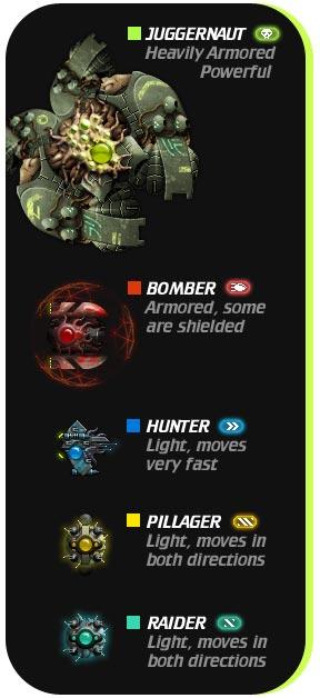 Your Alien enemies
